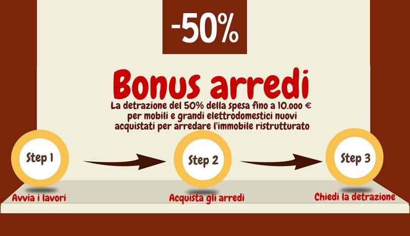 Bonus mobili for Bonus arredi 2017